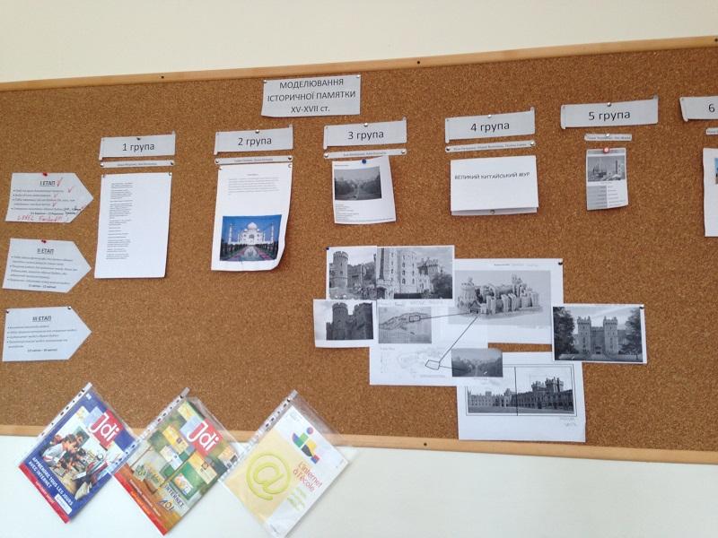 Один з етапів реалізації проекту - планування