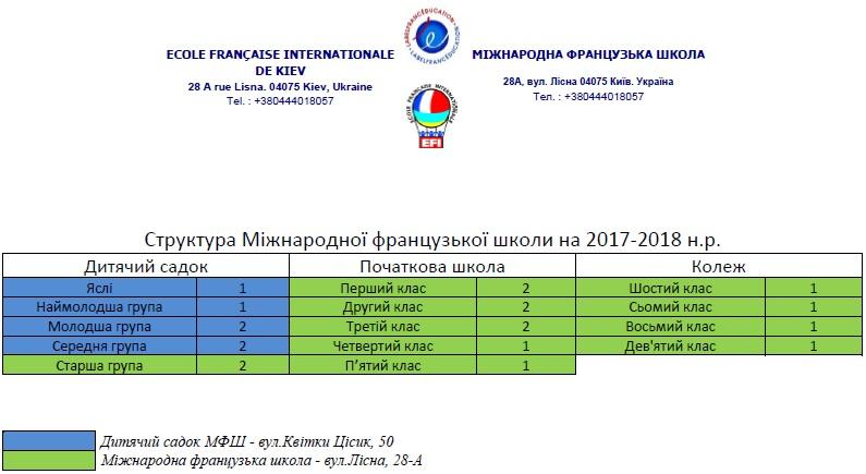 struktura ukr17_18