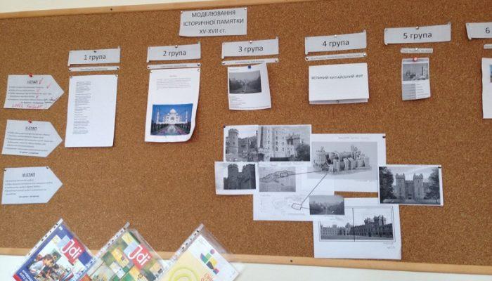 Один з етапів реалізації проекту – планування